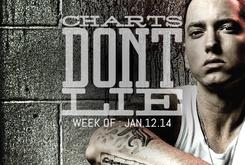 Charts Don't Lie: January 12